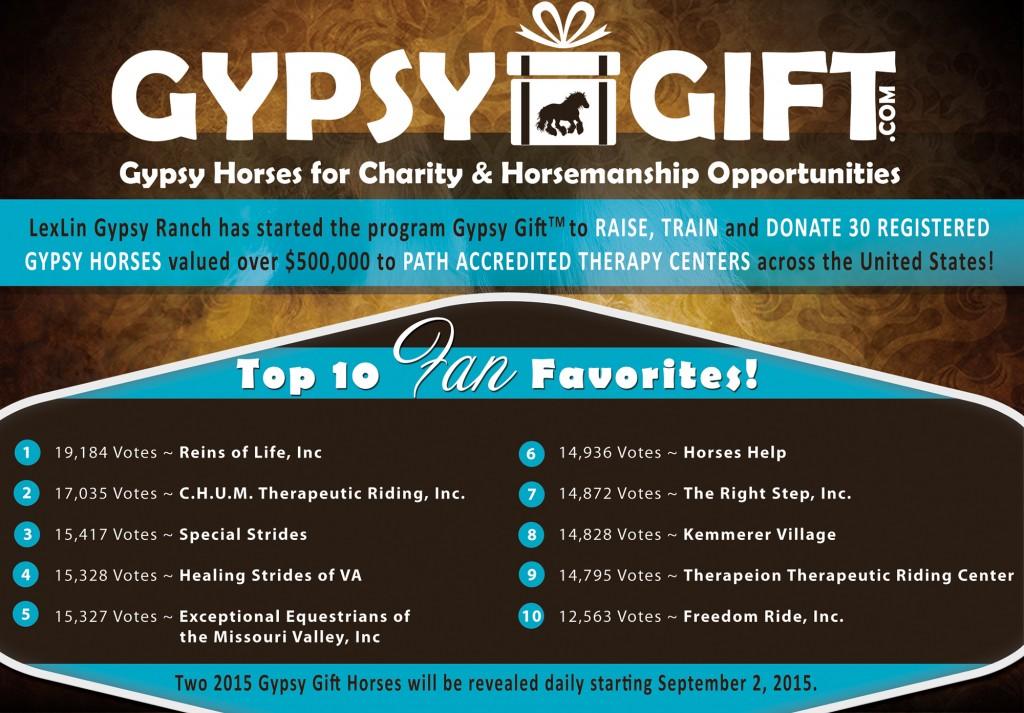 LexLin Gypsy Ranch Gypsy Gift -Top 10 2015